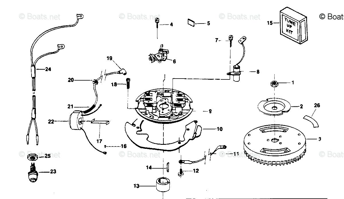 [ZHKZ_3066]  SC_2976] Chrysler 15 Hp Diagram Schematic Wiring   Chrysler Outboard Engine Diagram      Wida Vesi Pap Mohammedshrine Librar Wiring 101