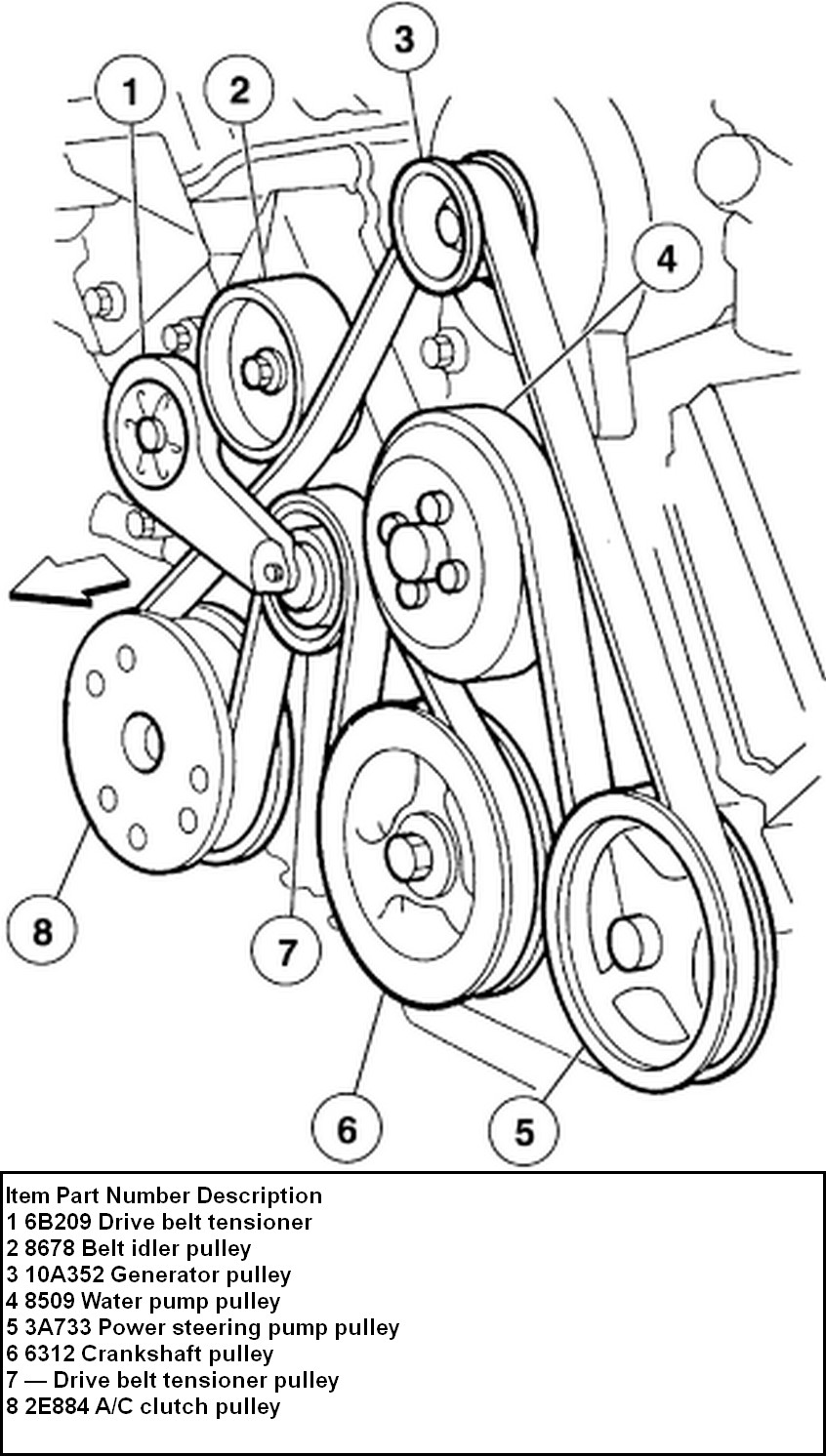 2000 Ford Expedition Engine Diagram Wiring Diagram Frankmotors Es