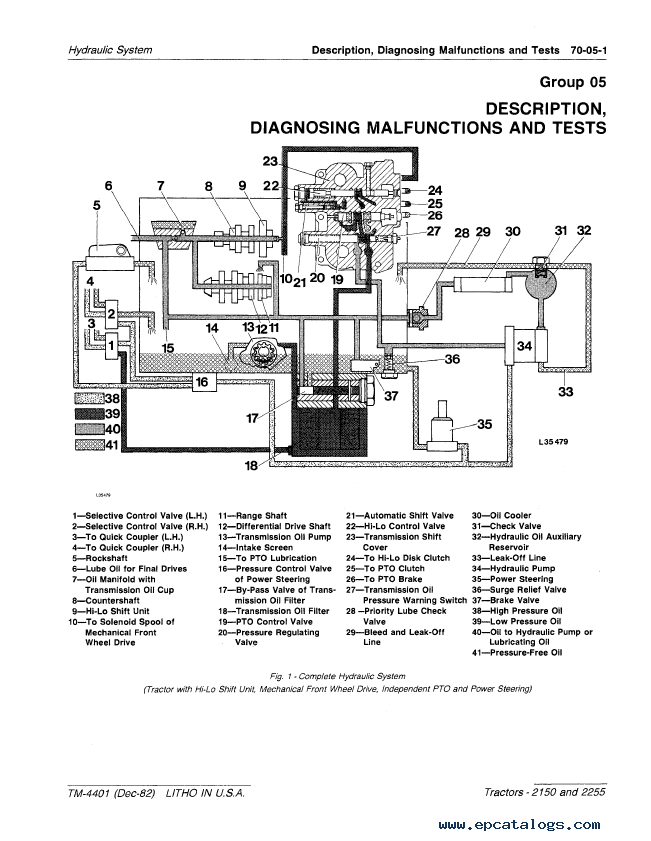 GE_8015] Wiring Diagram For John Deere 2755 Free DiagramOgeno Scata Rimen Kargi Joami Phae Mohammedshrine Librar Wiring 101