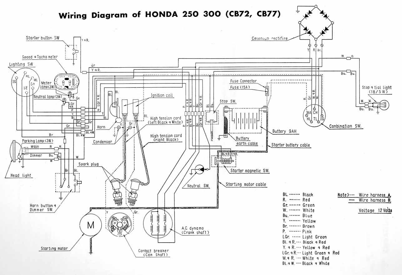 mini moto wiring diagram 49cc mini chopper wiring schematic wiring diagram data  49cc mini chopper wiring schematic