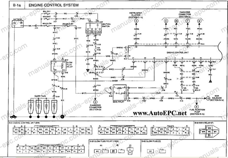 2001 Kia Sportage Wiring Diagram Pdf - Wiring Diagram