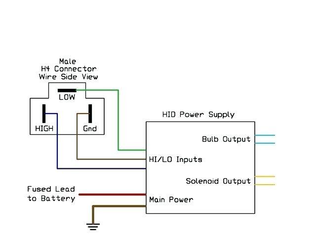 H4 Headlamp Wiring Diagram