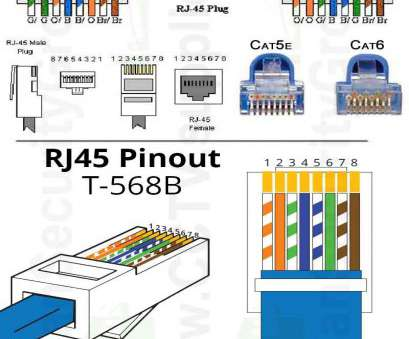 tm9355 cat6 vs cat5e wiring pinout wiring diagram