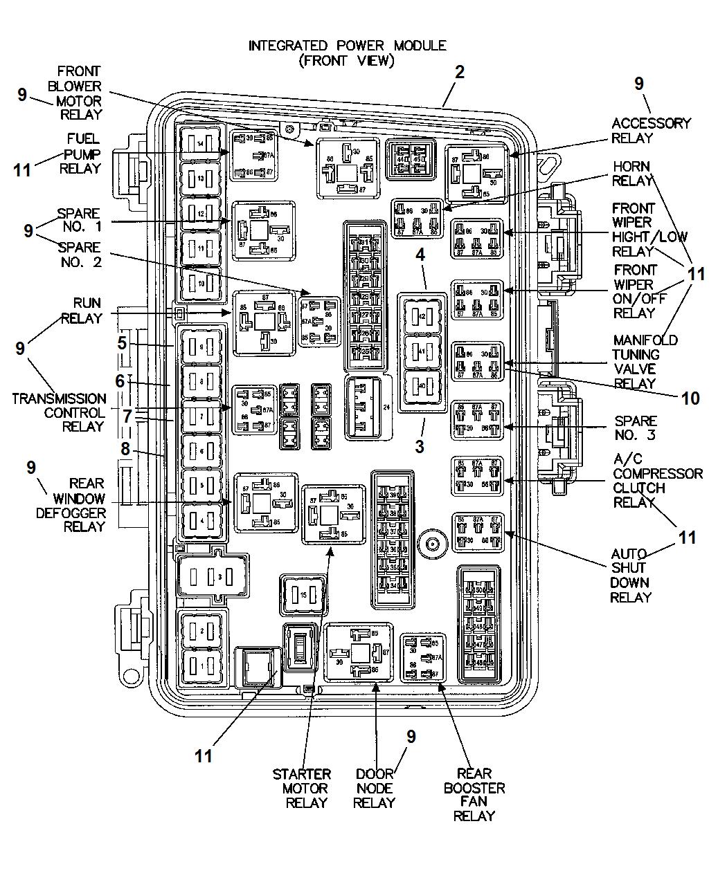2008 chrysler pacifica fuse box diagram pt cruiser fuse box wiring diagram e1 wiring diagram  pt cruiser fuse box wiring diagram e1