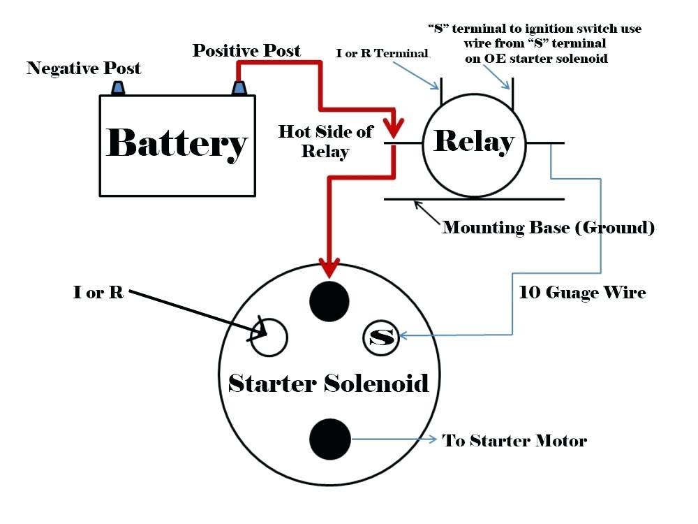 MV_3481] Wiring Diagram Chevy 350 Starter Wiring Diagram Ignition Switch  WiringCular Eachi Barep Barba Mohammedshrine Librar Wiring 101