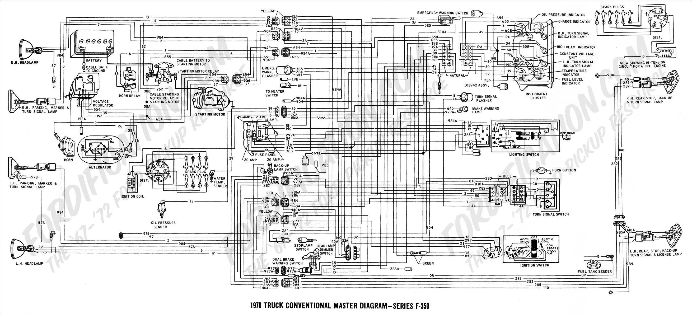 Ford F 250 Schematics Wiring Diagram Knowledge A Knowledge A Lechicchedimammavale It