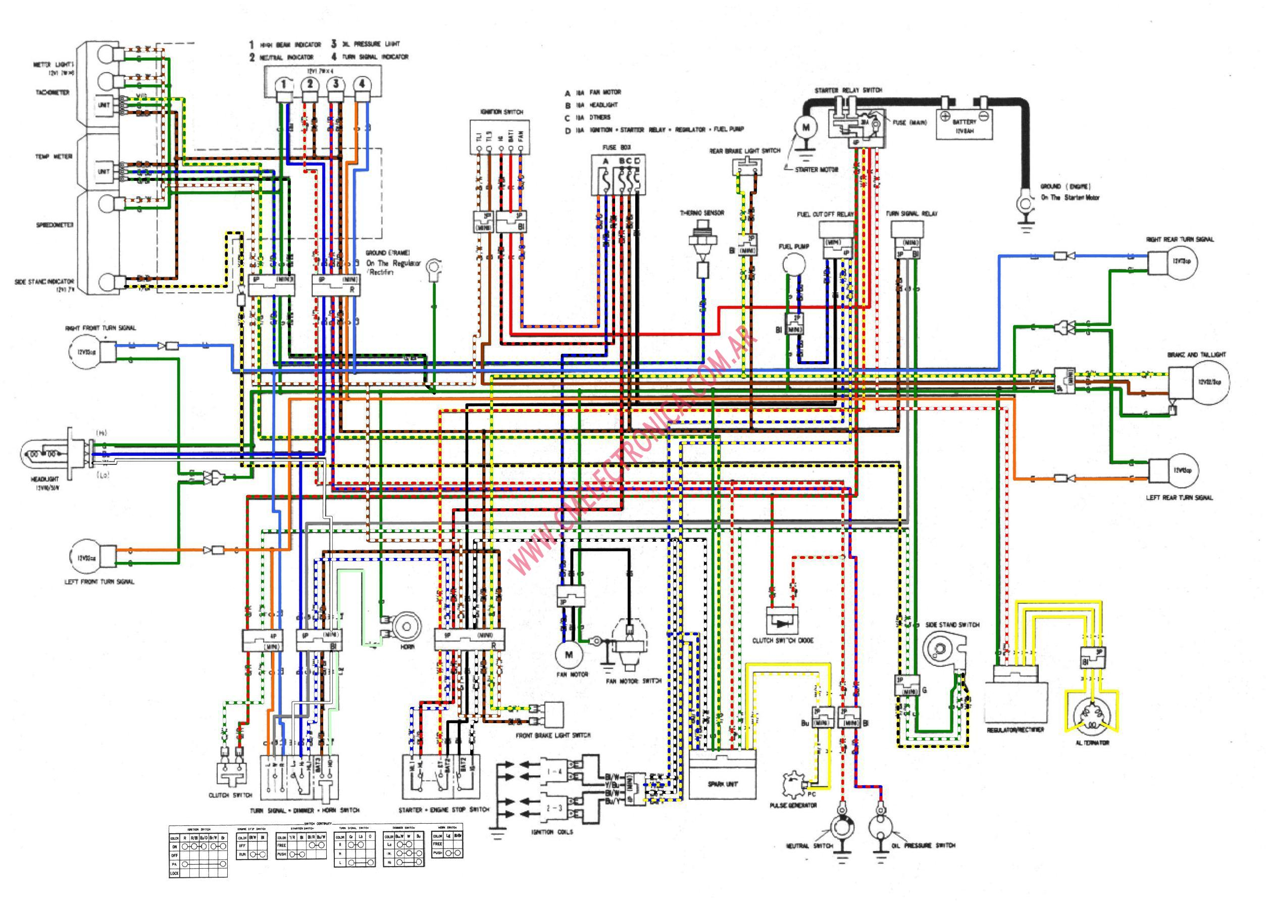 [DIAGRAM_38DE]  XF_0177] Diagram For Gy6 150Cc Scooter Get Free Image About Wiring Diagram  Free Diagram   Znen 150cc Gy6 Ignition Wiring Diagram      Rosz Lopla Tixat Eumqu Hicag Momece Tivexi Tixat Mohammedshrine Librar  Wiring 101