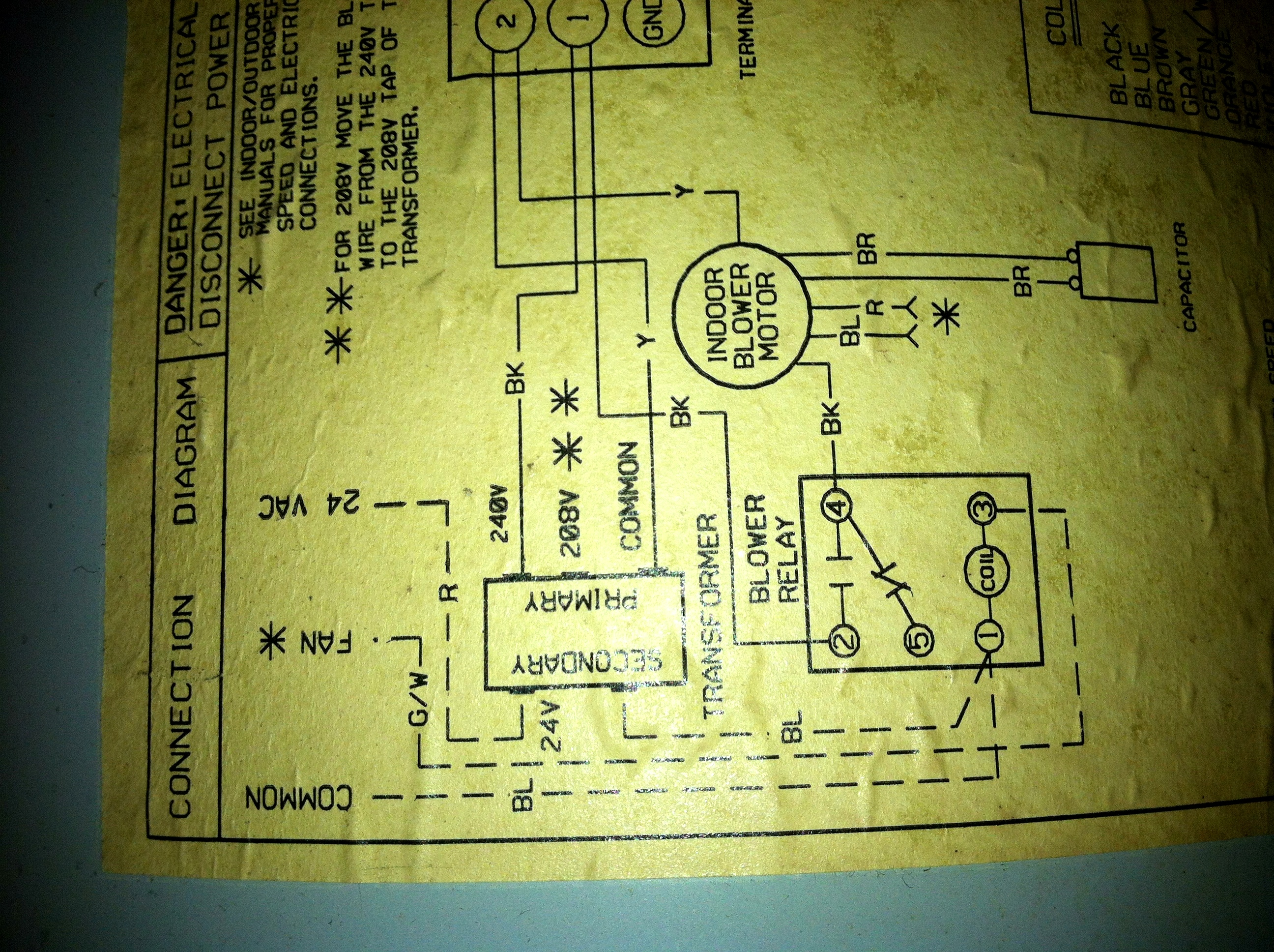 Super Tempstar Air Conditioner Wiring Diagrams Wiring Diagram Read Wiring Cloud Onicaxeromohammedshrineorg