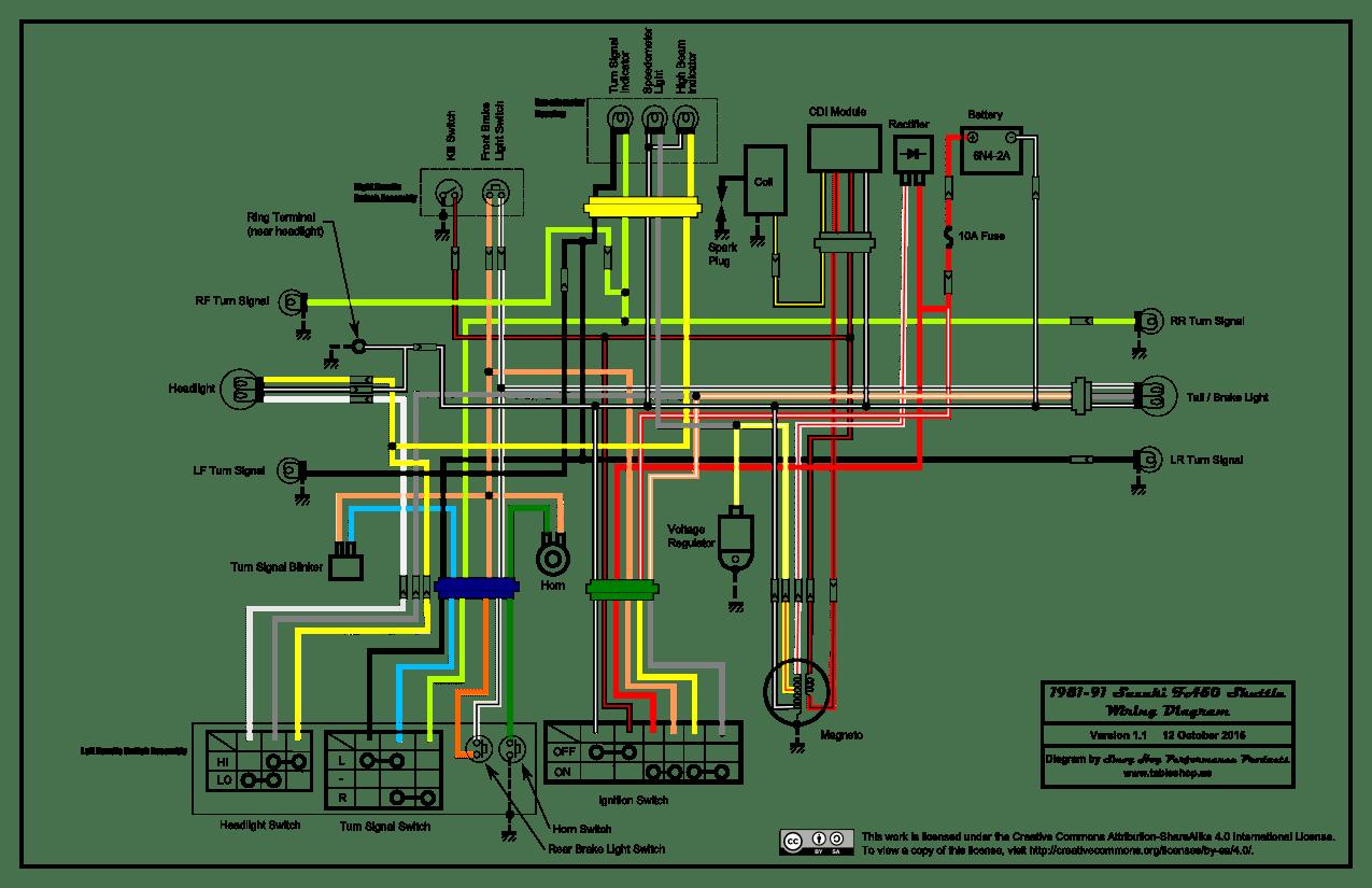 1982 Suzuki Gs550l Wiring Diagram Database