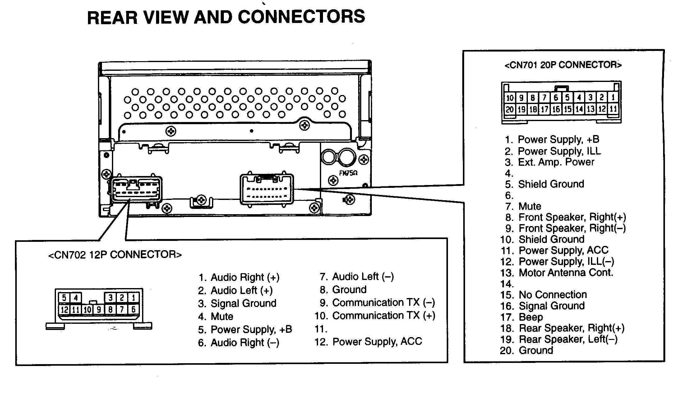 Tremendous Panasonic Car Stereo Harness Wiring Diagram Data Schema Wiring Cloud Ymoonsalvmohammedshrineorg