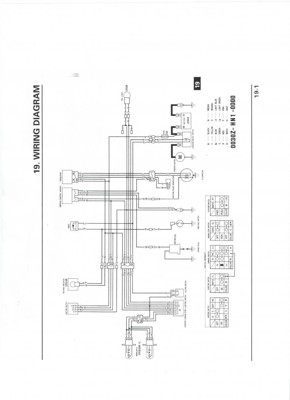 Honda 400ex Ignition Wiring Diagram 5 Pin Relay Wiring Diagram Ground Begeboy Wiring Diagram Source