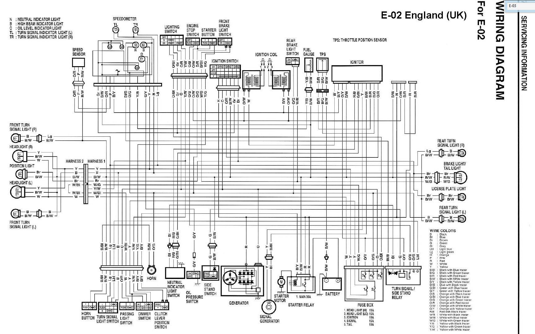 lz_2244] suzuki gsx750 katana gsx 750 electrical wiring diagram schematics  1997 wiring diagram  elia stre over marki xolia mohammedshrine librar wiring 101