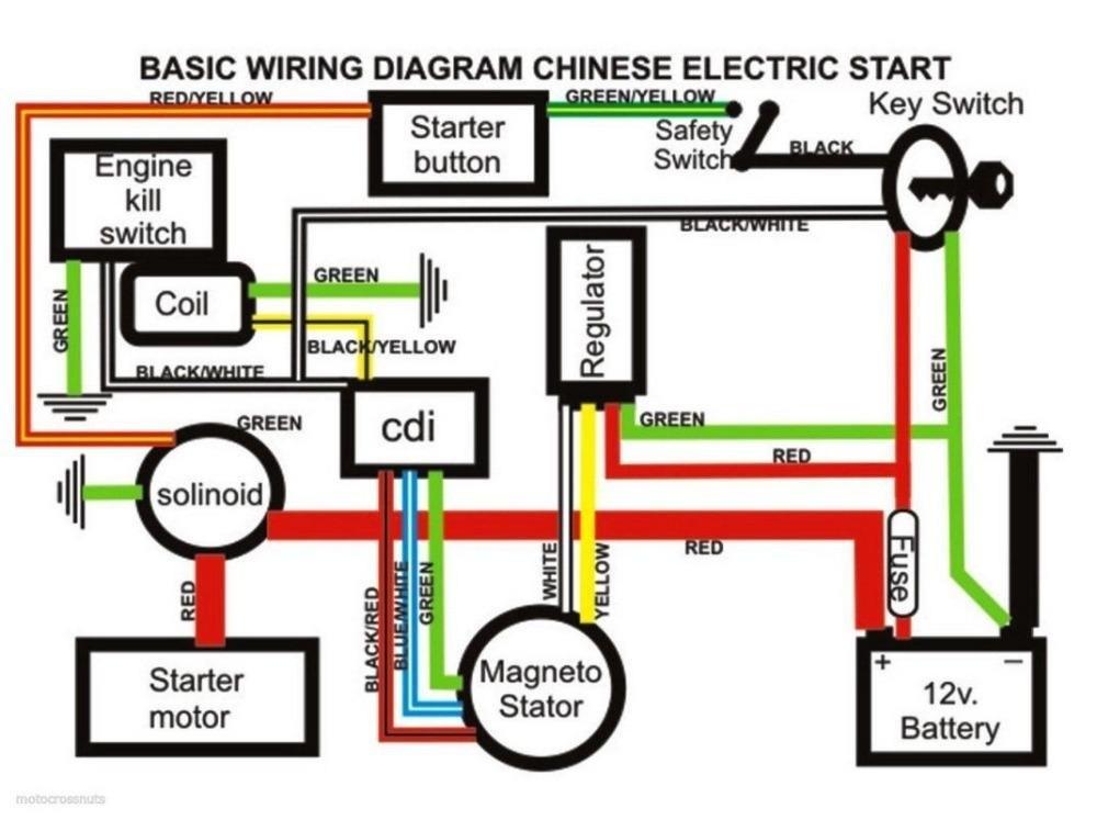 Ez 0354 Chinese 110cc Atv Wiring Diagram View Diagram 110cc Basic Wiring Setup