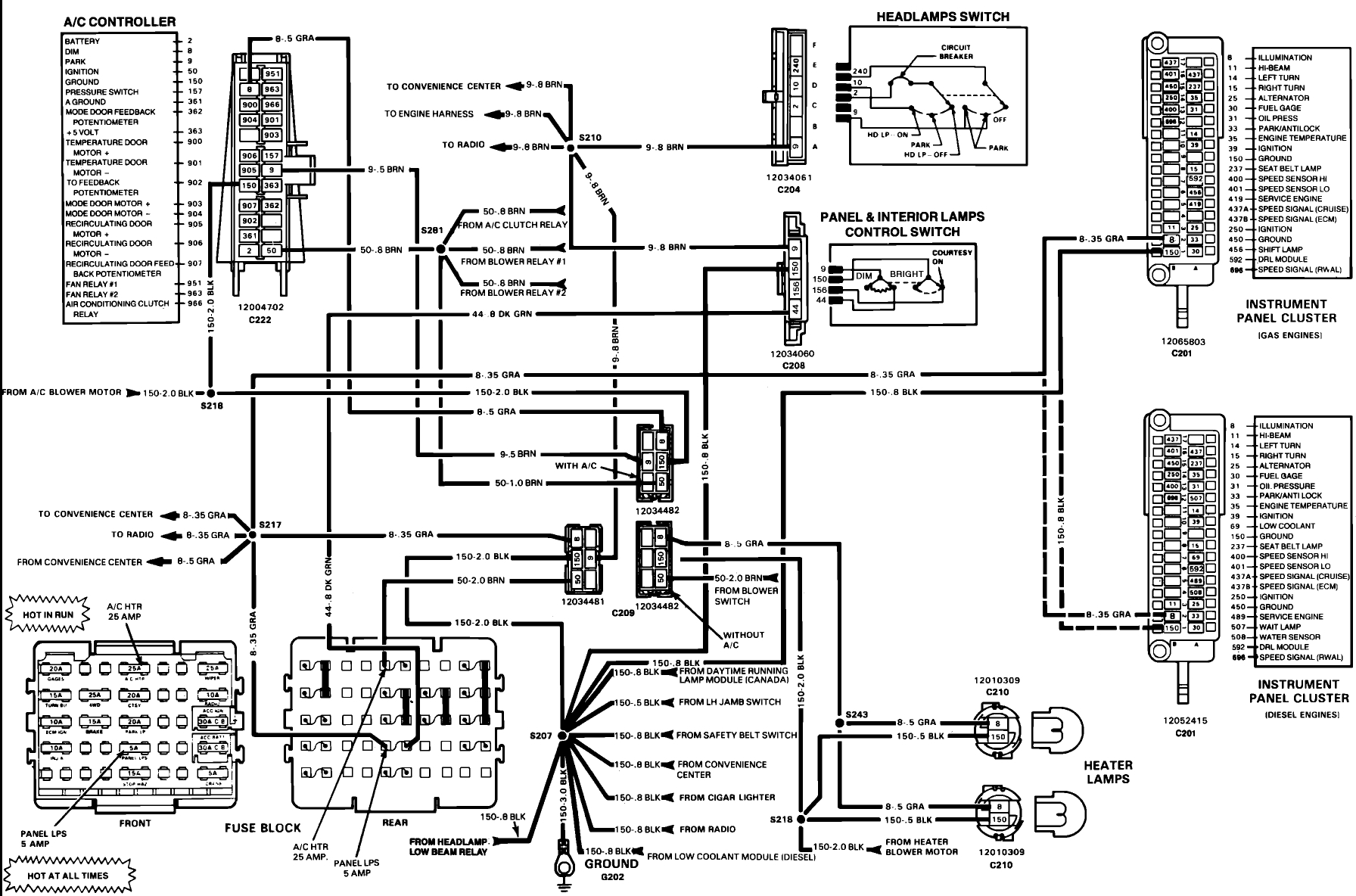 79 Chevy Wiring Diagram List HD Quality Wiring Diagram  homewiring.mindfulness-protocol.frmindfulness-protocol.fr