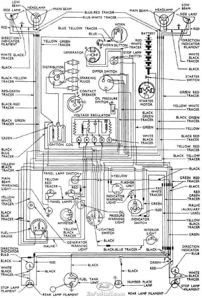 TE_6728] Wiring Diagram Tractor Ignition Switch Wiring Diagram Ignition  Switch Free DiagramGram Unho Benkeme Mohammedshrine Librar Wiring 101