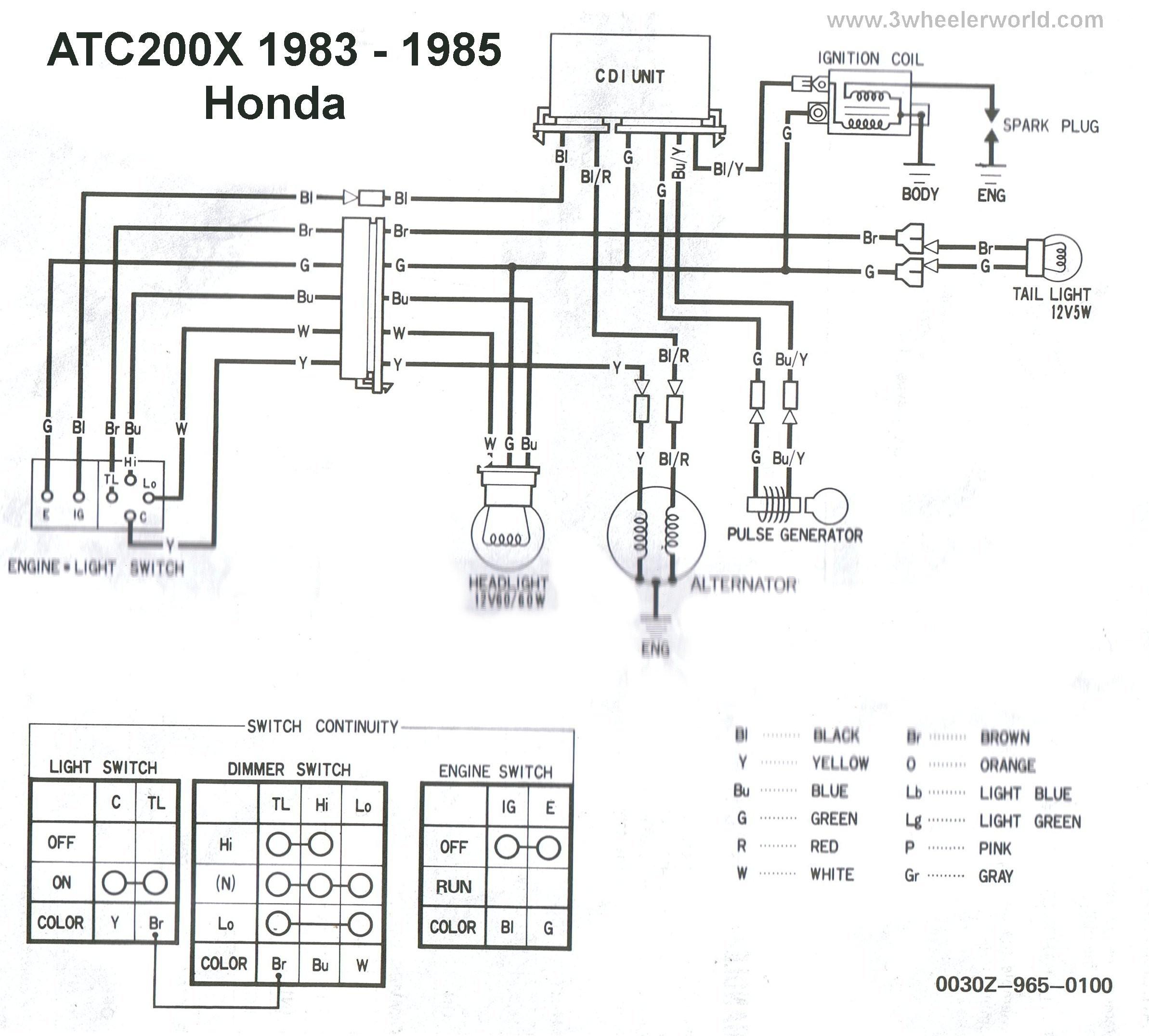 Diagram Wire Diagram 1971 Honda Z50 Full Version Hd Quality Honda Z50 Pvdiagramxboxer Facilesicuro It