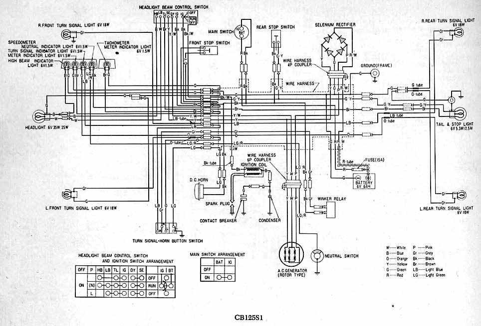 Honda Xl 500 Wiring Diagram