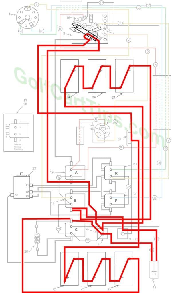 Ty 6648 Davidson Golf Cart Wiring Diagram Also Harley Davidson Golf Cart Schematic Wiring