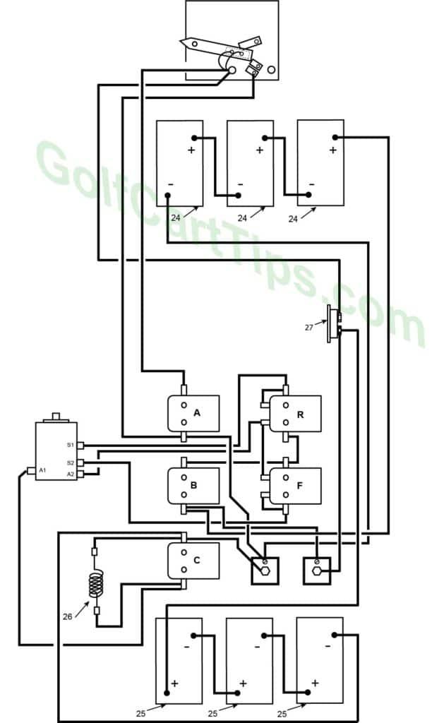 ZL_8527] Harley Davidson Golf Car Wiring Diagrams Free DiagramRicis Onom Ical Perm Sple Hendil Mohammedshrine Librar Wiring 101