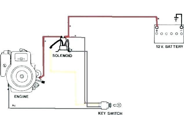 basic lawn tractor wiring diagram  description wiring
