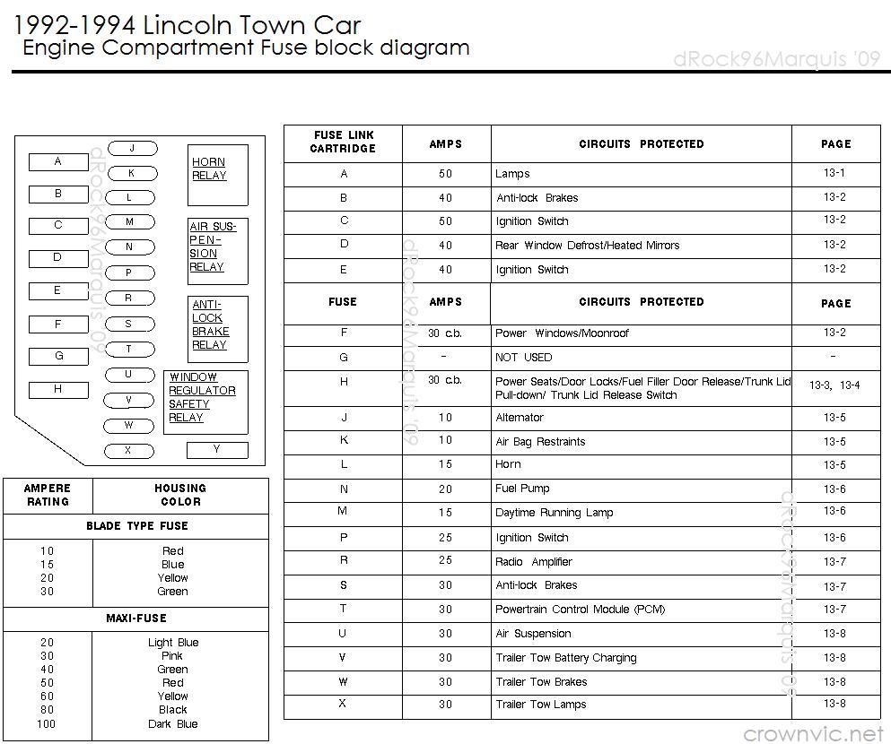 [SCHEMATICS_4JK]  YN_0342] 1994 Lincoln Town Car Parts Wiring Diagram | 1990 Lincoln Town Car Fuse Diagram Power Window Motor |  | Heeve Dext Hopad Skat Peted Phae Mohammedshrine Librar Wiring 101