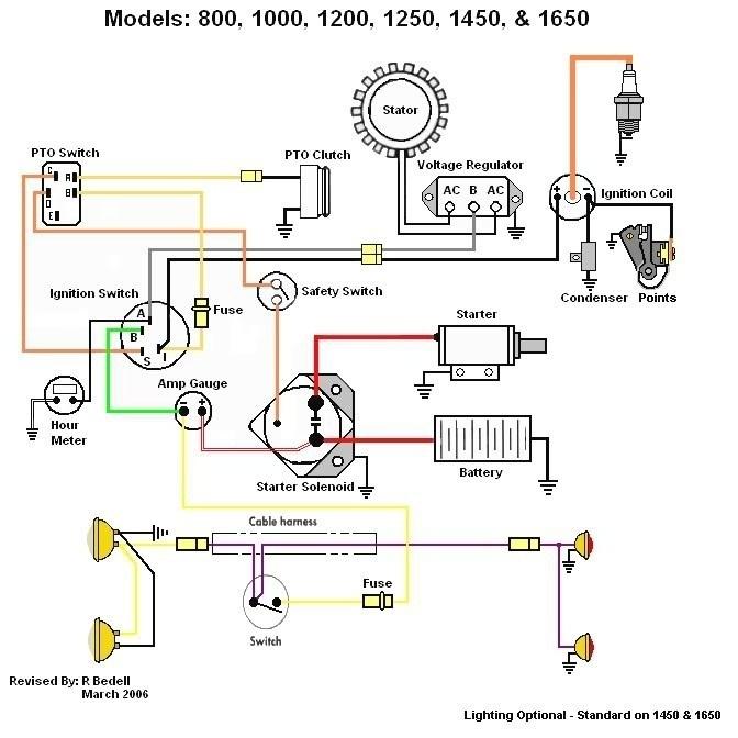 [DIAGRAM_5LK]  XH_3092] Cub Cadet Wiring Diagram For 1100 Free Diagram | Cub Cadet Wiring Diagram For 1100 |  | Athid Kweca Hroni Nekout Hendil Mohammedshrine Librar Wiring 101