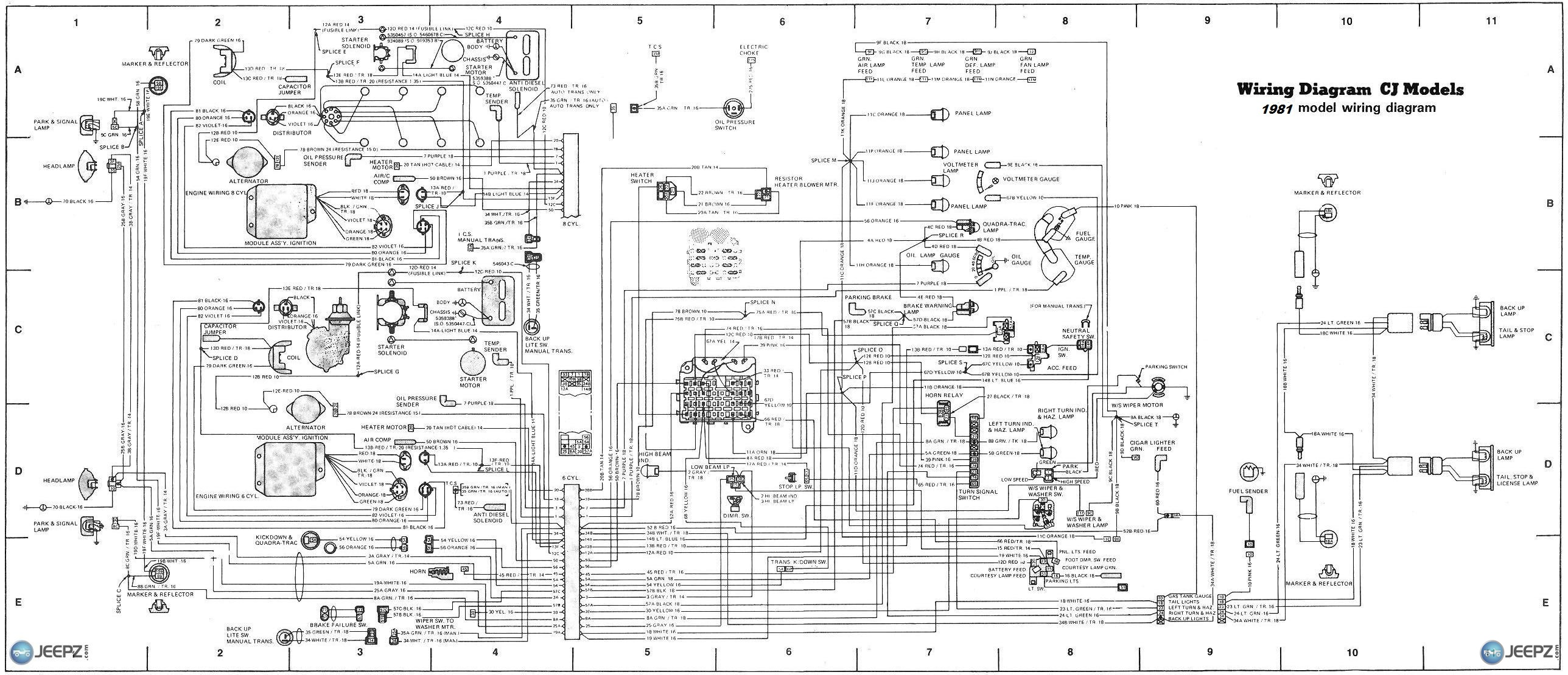 jeep wiring diagram 1975 cj5 - Wiring Diagram and Schematic
