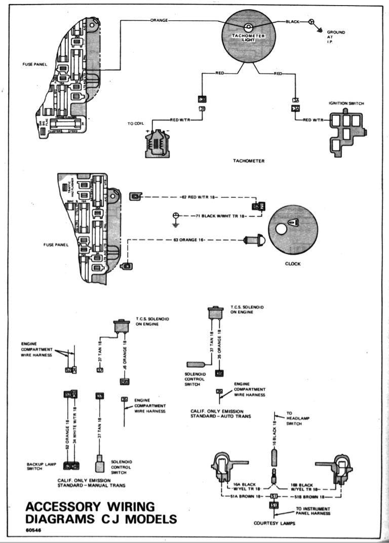 1984 jeep cj7 wiring diagram - Wiring Diagram