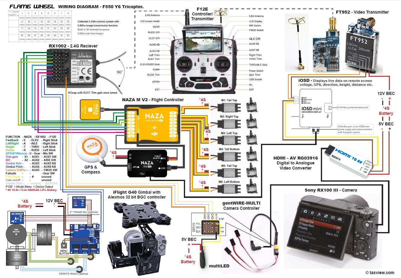 Gimbal Naza Wiring Diagram - Wiring Diagram 1990 Eagle Talon Awd -  yamaha-phazer.yenpancane.jeanjaures37.frWiring Diagram Resource