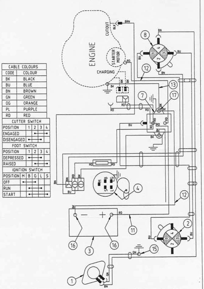 FM_4897] 11 Hp Honda Wiring Diagram Download DiagramHopad Weasi Hendil Mohammedshrine Librar Wiring 101