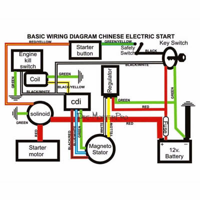 [SCHEMATICS_4LK]  Gy6 Buggy Wiring Diagram 1983 Jeep Cj Wiring Harnesses -  ducati.telungkup3.the-rocks.it   Znen 150cc Gy6 Ignition Wiring Diagram      Bege Wiring Diagram Source Full Edition