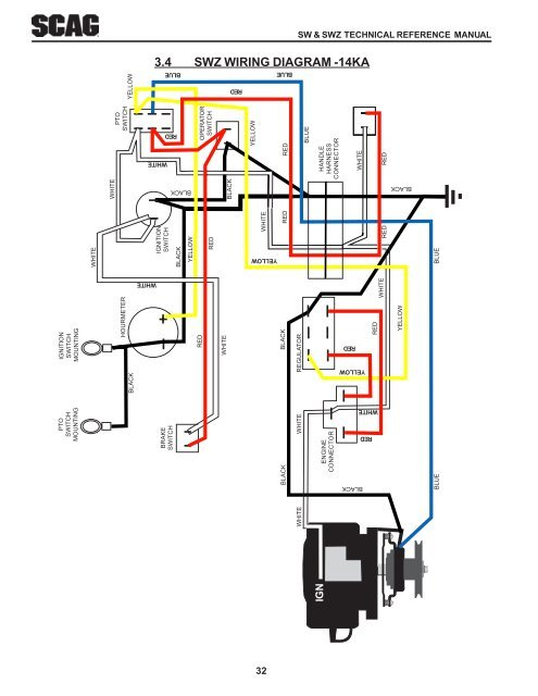 Turf Tiger Pto Switch Wiring Diagram - 98 Ford E350 Wiring Diagram -  gravely.periihh.jeanjaures37.fr | Turf Tiger Pto Switch Wiring Diagram |  | Wiring Diagram Resource