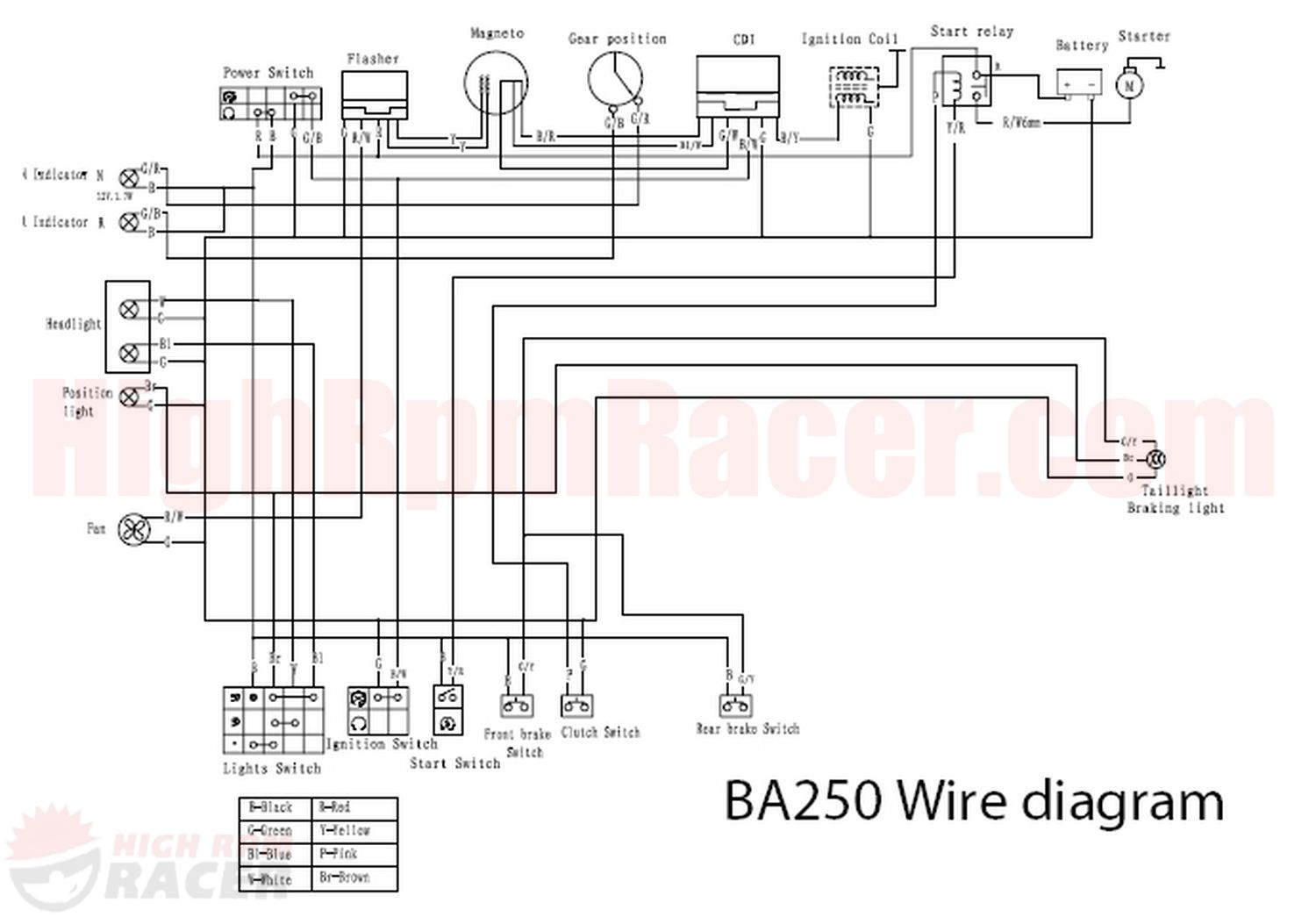 Wiring Diagram For Sunl 90