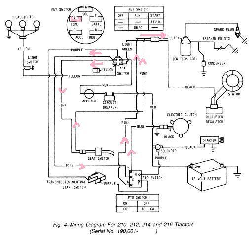 OL_3795] Deere Schematics Http Ajilbab Com John John Deere Mower Wiring  Diagram Schematic WiringIttab Unpr Faun Hapolo Mohammedshrine Librar Wiring 101