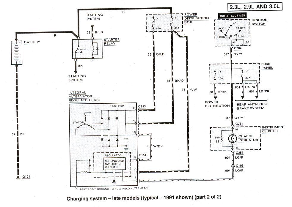 DH_6115] 1994 Ford Ranger Ignition Diagram Http Wwwjustanswercom Ford 2Sapp Wiring  DiagramTerch Itive Kargi Boapu Mohammedshrine Librar Wiring 101