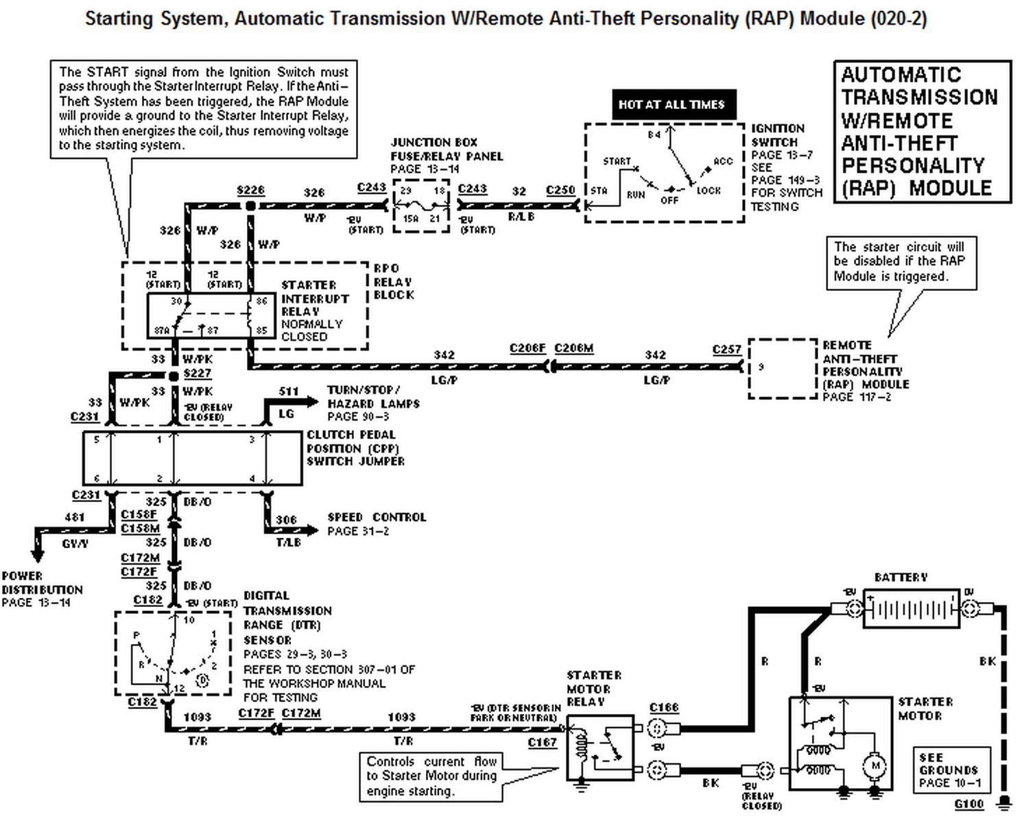 1990 Ford F 150 Ignition Switch Wiring Diagram Wiring Diagrams Site Popular A Popular A Geasparquet It