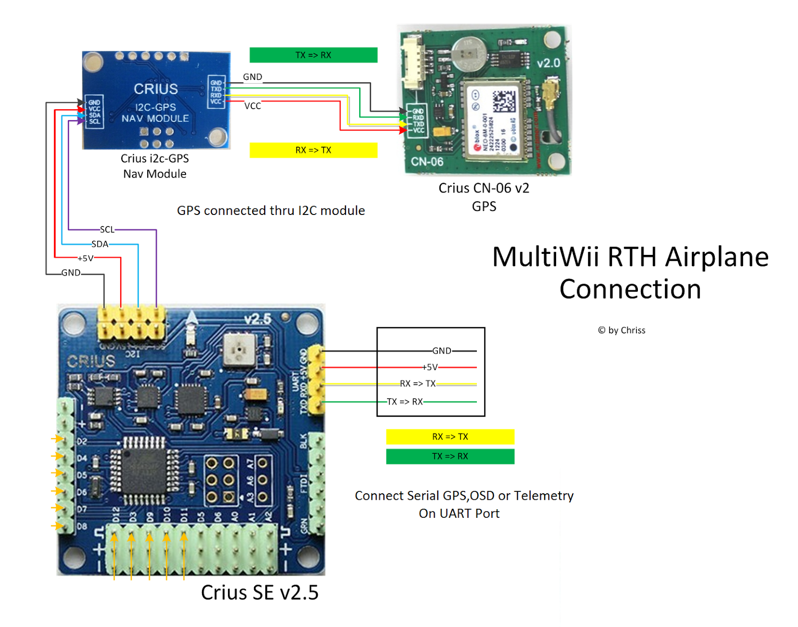 Multiwii Flight Controller Wiring Diagram - Subaru Justy Radio Wiring  Diagram - diagramford.losdol2.jeanjaures37.fr | Multiwii Wiring Diagram |  | Wiring Diagram Resource