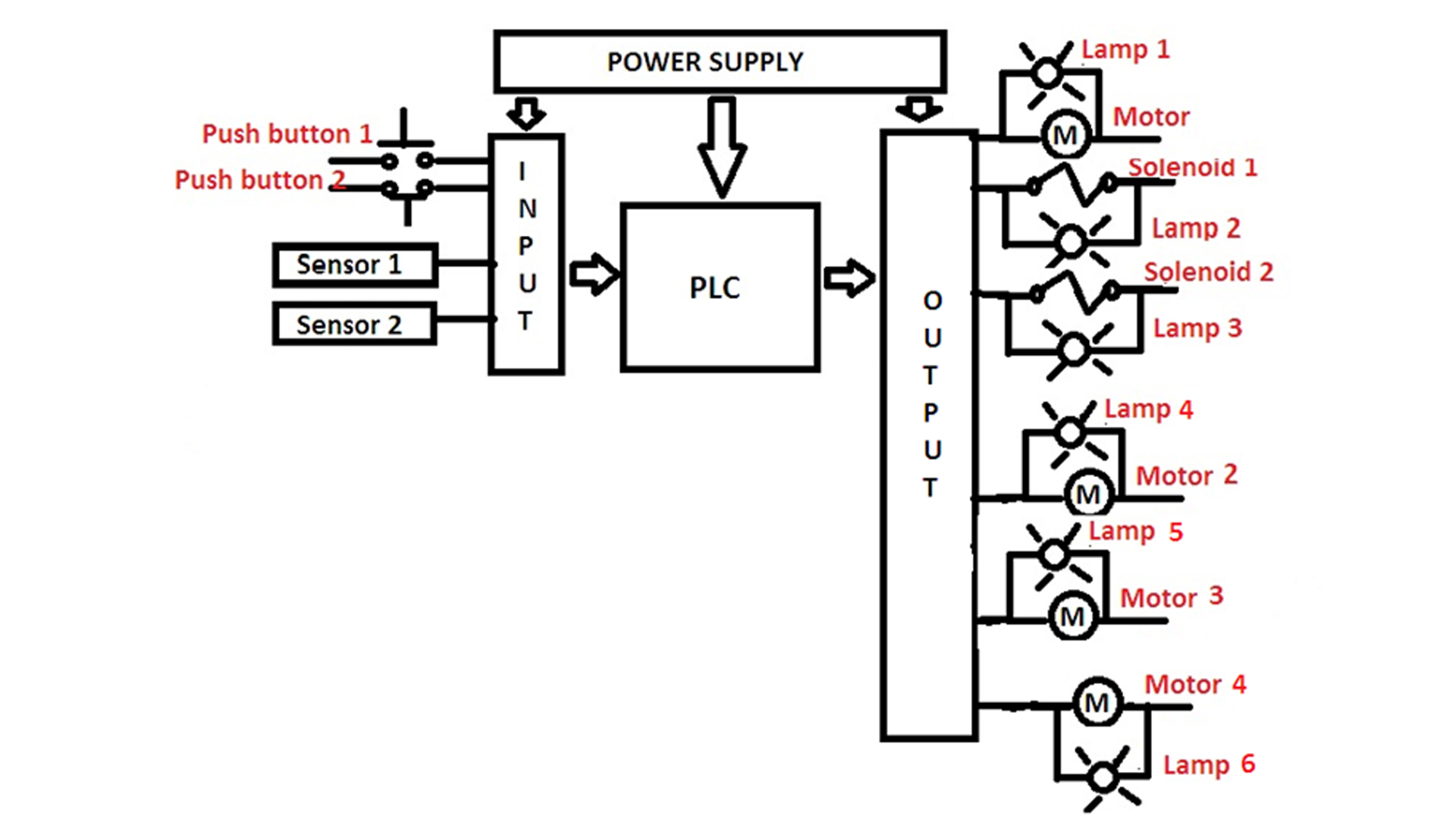 Amazing Automatic Car Wash Wiring Diagrams Wiring Diagram Sys Wiring Cloud Picalendutblikvittorg