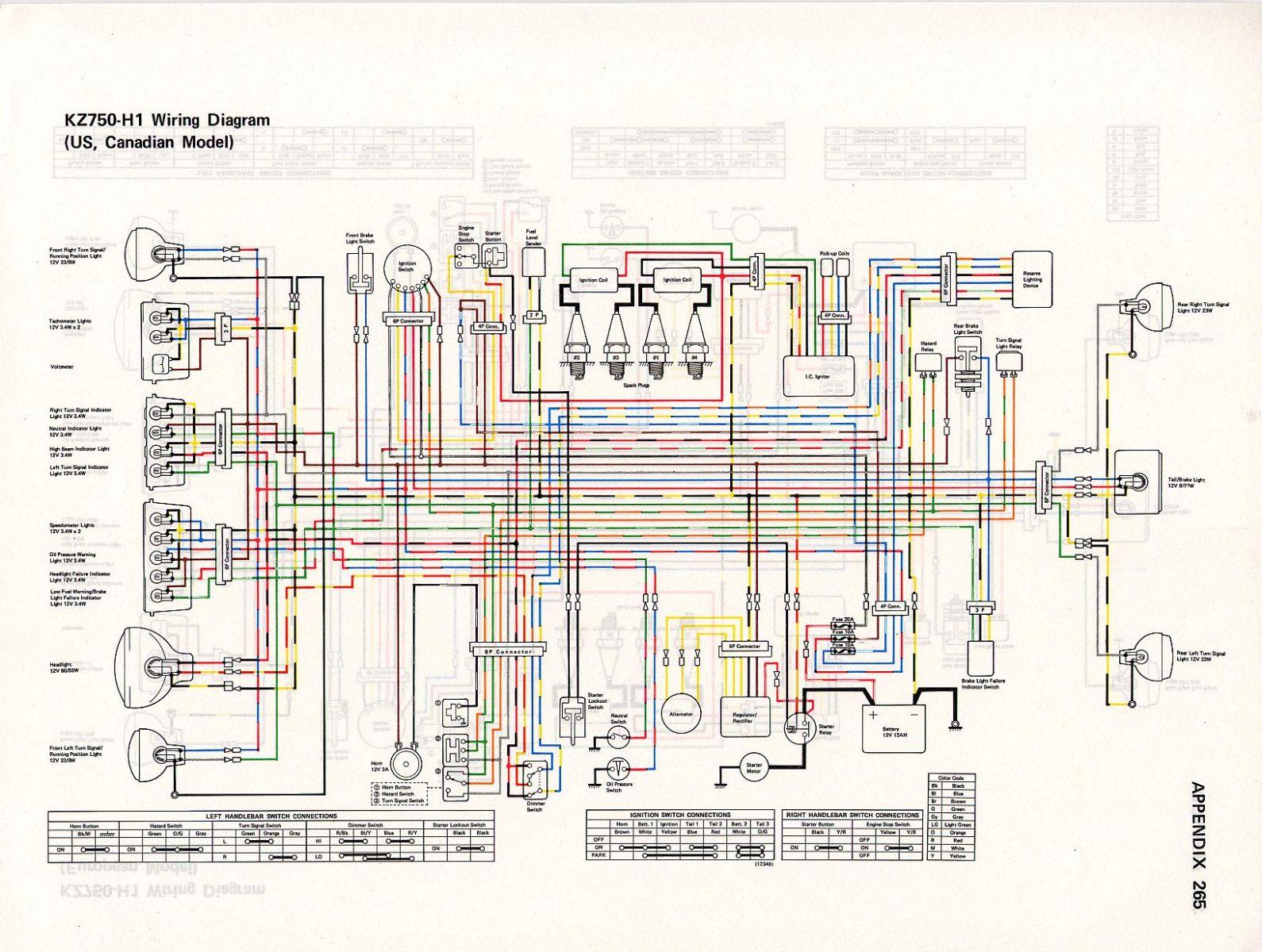 [SCHEMATICS_43NM]  SB_8331] Arctic Cat 650 H1 Wiring Diagram Download Diagram | Arctic Cat 650 Wiring Schematic |  | Www Mohammedshrine Librar Wiring 101