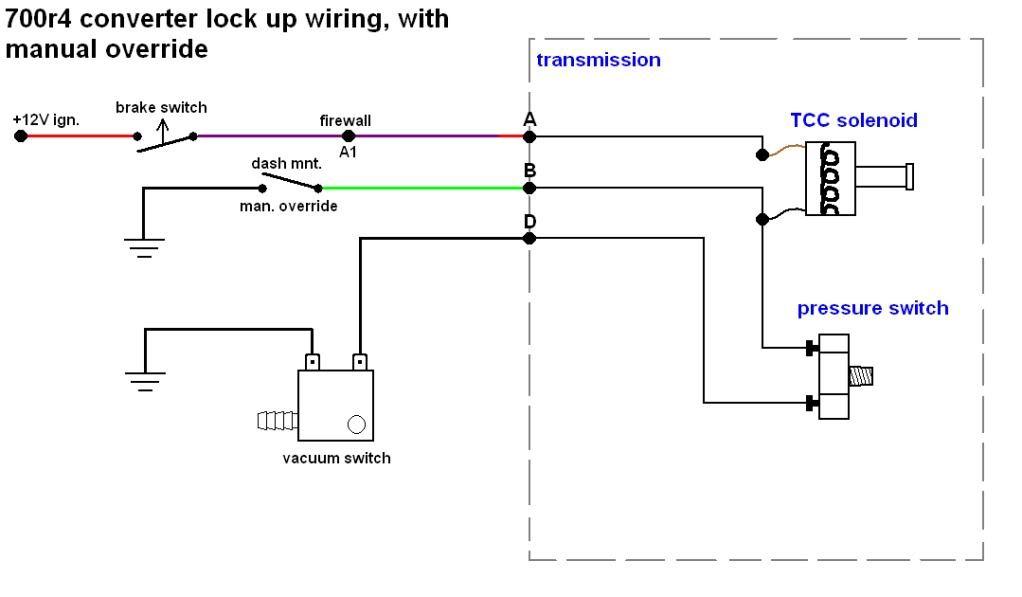 1991 Camaro 700r4 Wiring Diagram Wiring Diagrams Deliver Deliver Miglioribanche It