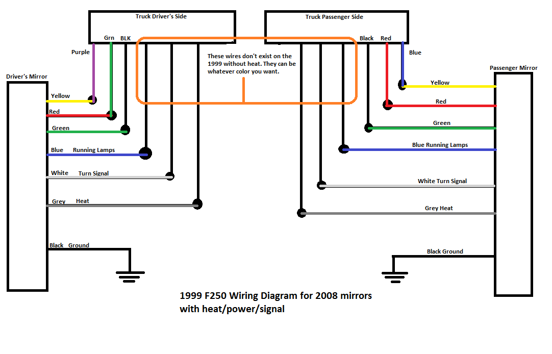 [SCHEMATICS_48IS]  WH_2234] 2003 Chevy Tow Mirror Wiring Diagram Free Diagram | Chevy Tow Mirror Wiring Diagram |  | Boapu Nuvit Etic Mohammedshrine Librar Wiring 101
