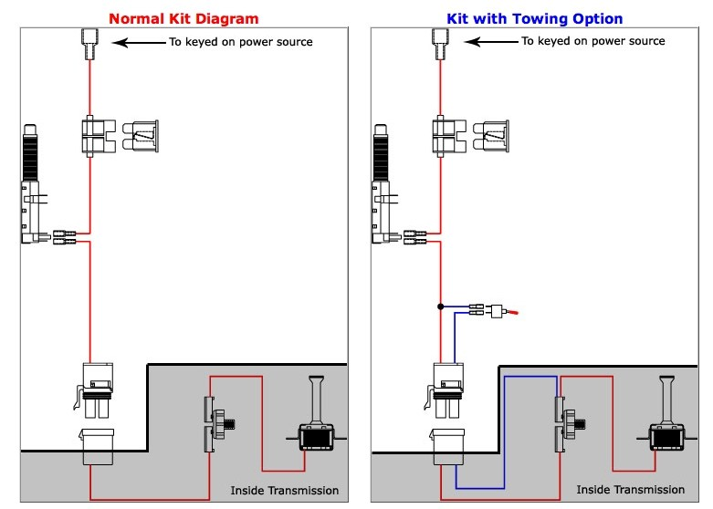 1984 700r4 wiring diagram  stingray 1976 corvette wiring