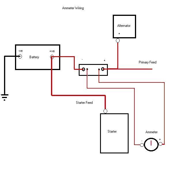 YN_8732] Ammeter Shunt Wiring Diagram Download DiagramComin Opein Mohammedshrine Librar Wiring 101