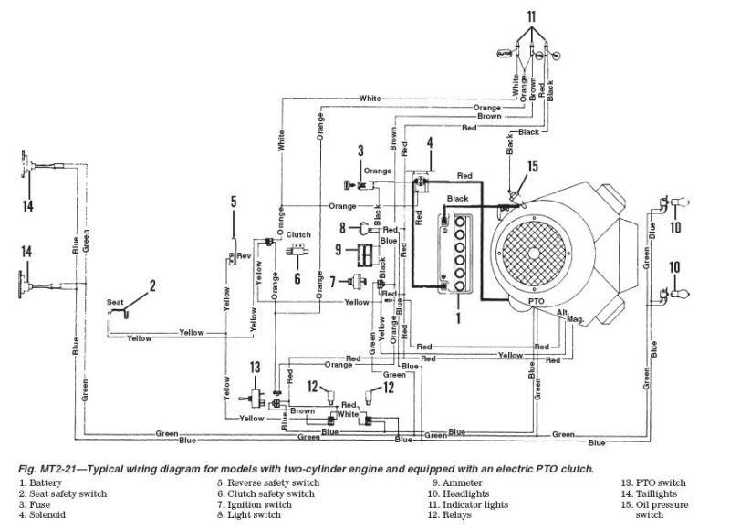 Troy Bilt Bronco 13Av60Kg011 Wiring Diagram from static-assets.imageservice.cloud
