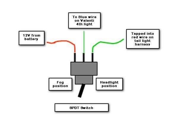 brake light wiring diagram rr 8463  fog light wiring diagram brake light wiring diagram brake brake light wiring diagram mustang fog light wiring diagram brake light