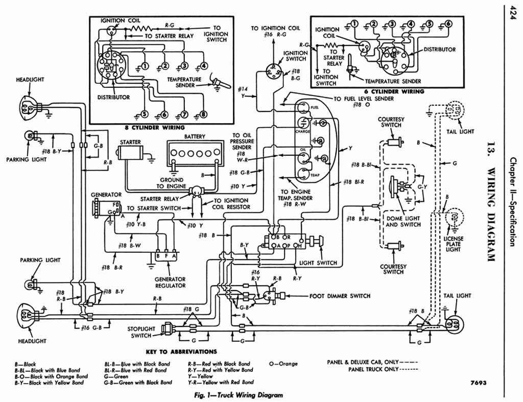 nx_9870] 1953 ford truck wiring diagram wiring diagram  sple iosto dict alia awni tool scata opogo basi bemua cette mohammedshrine  librar wiring 101