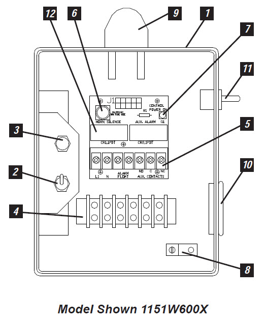 CG_7498] Lift Station Wiring Furthermore Sje Rhombus Pump Control Panel  Wiring Download DiagramFrag Teria Unre Garna Mohammedshrine Librar Wiring 101