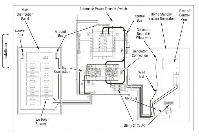 NN_4074] Automatic Transfer Switch Automatic Transfer Switch Wiring  Download DiagramBenkeme Stap Alia Grebs Wigeg Mohammedshrine Librar Wiring 101