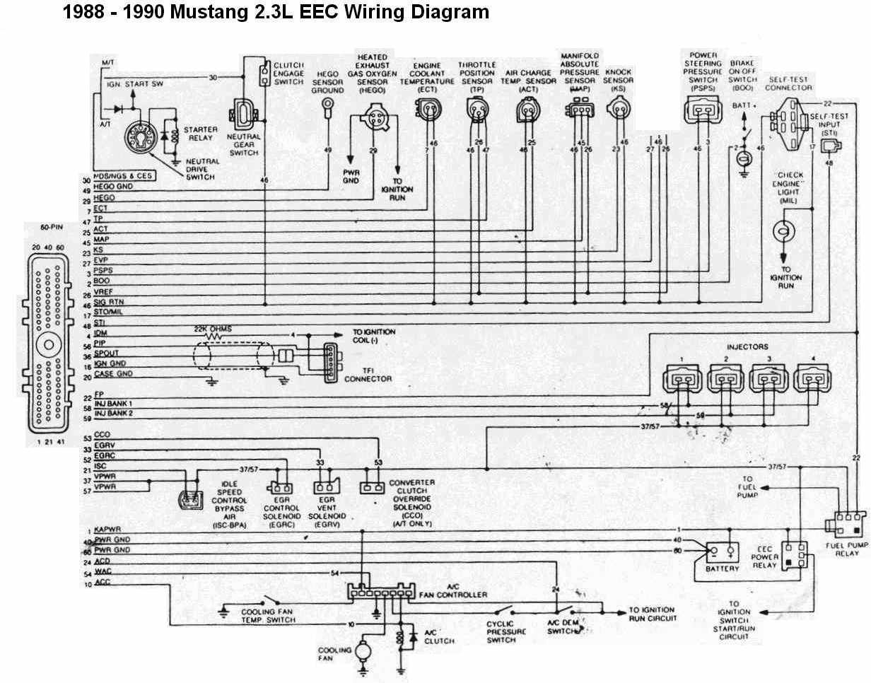 CO_8954] With Ford Mustang Wiring Diagram On 88 Mustang 5 0 Wiring Diagram  Download DiagramMenia Nedly Benkeme Mohammedshrine Librar Wiring 101