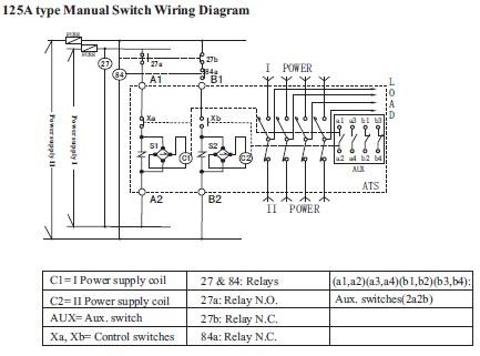 CZ_7846] Transfer Switch Wiring Diagram Relay Wiring DiagramMarki Viewor Mohammedshrine Librar Wiring 101